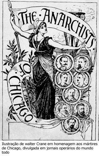 ilustracao-martires-chicago